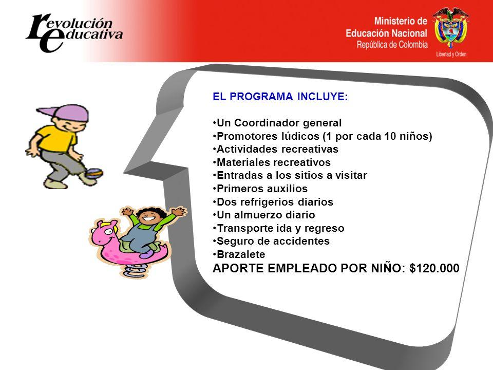 EL PROGRAMA INCLUYE: Un Coordinador general Promotores lúdicos (1 por cada 10 niños) Actividades recreativas Materiales recreativos Entradas a los sit