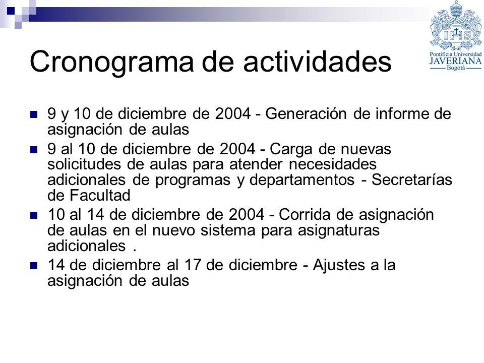 Cronograma de actividades 9 y 10 de diciembre de 2004 - Generación de informe de asignación de aulas 9 al 10 de diciembre de 2004 - Carga de nuevas so