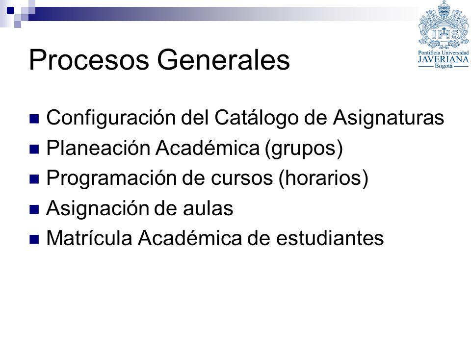 Procesos Generales Configuración del Catálogo de Asignaturas Planeación Académica (grupos) Programación de cursos (horarios) Asignación de aulas Matrí