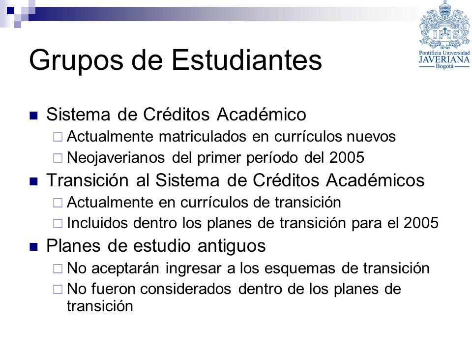 Grupos de Estudiantes Sistema de Créditos Académico Actualmente matriculados en currículos nuevos Neojaverianos del primer período del 2005 Transición