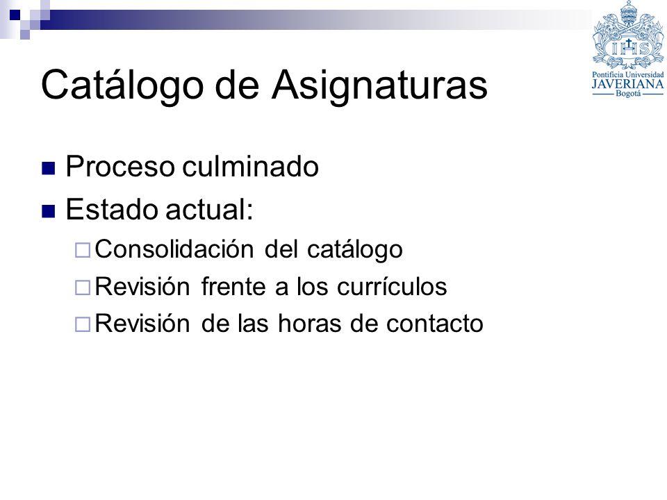 Catálogo de Asignaturas Proceso culminado Estado actual: Consolidación del catálogo Revisión frente a los currículos Revisión de las horas de contacto