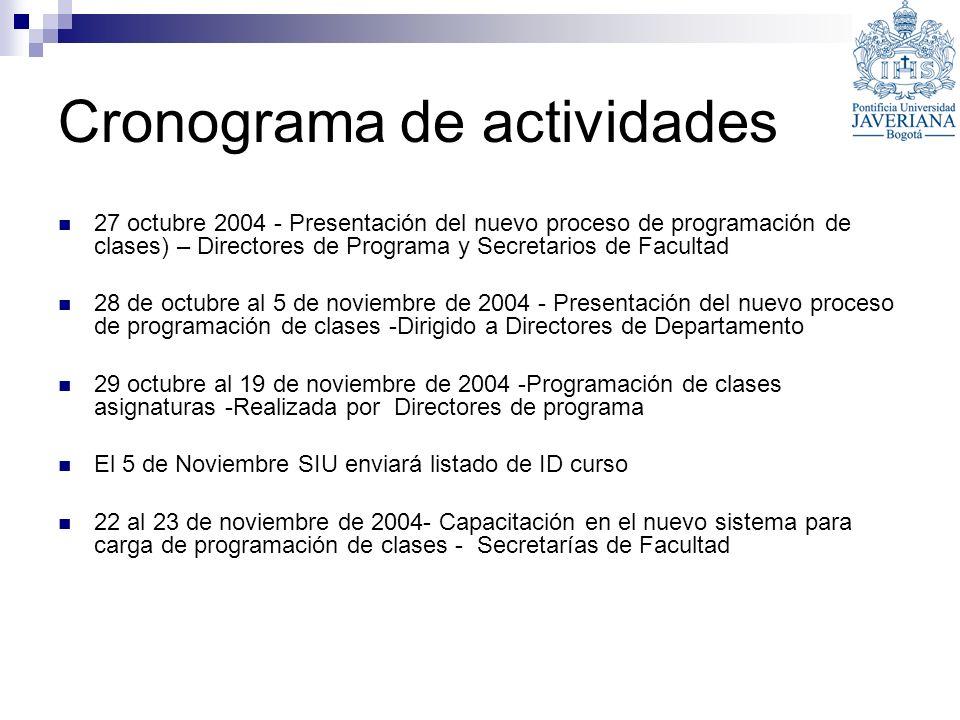 Cronograma de actividades 27 octubre 2004 - Presentación del nuevo proceso de programación de clases) – Directores de Programa y Secretarios de Facult