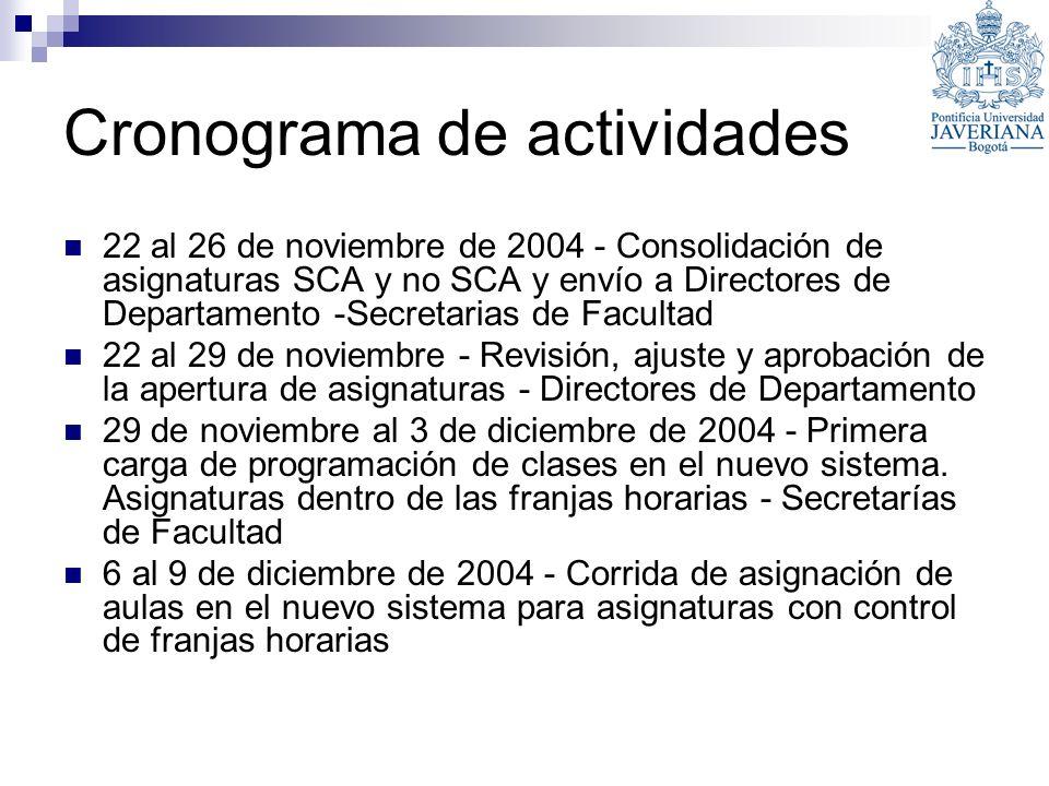 Cronograma de actividades 22 al 26 de noviembre de 2004 - Consolidación de asignaturas SCA y no SCA y envío a Directores de Departamento -Secretarias