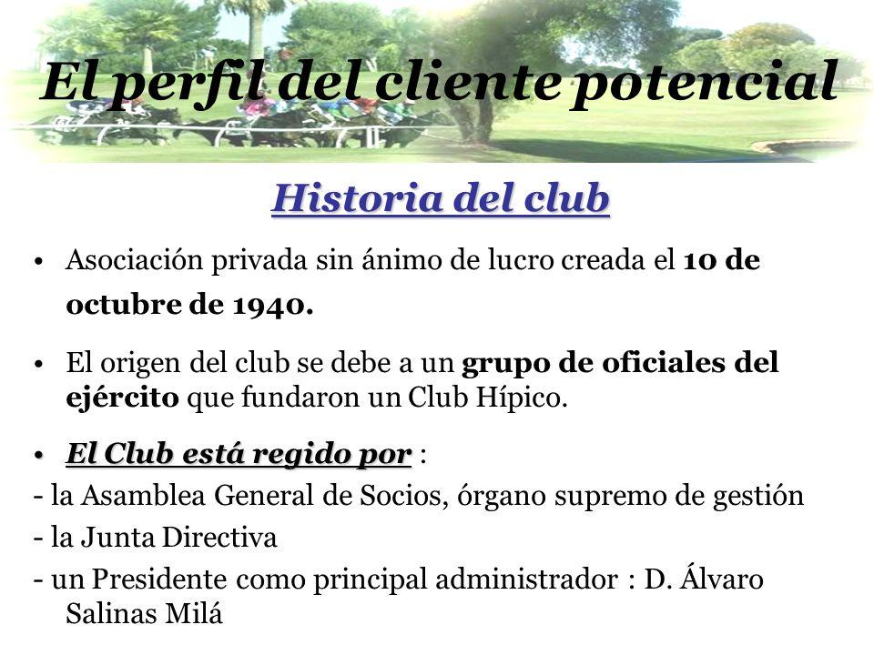 Historia del club Asociación privada sin ánimo de lucro creada el 10 de octubre de 1940.
