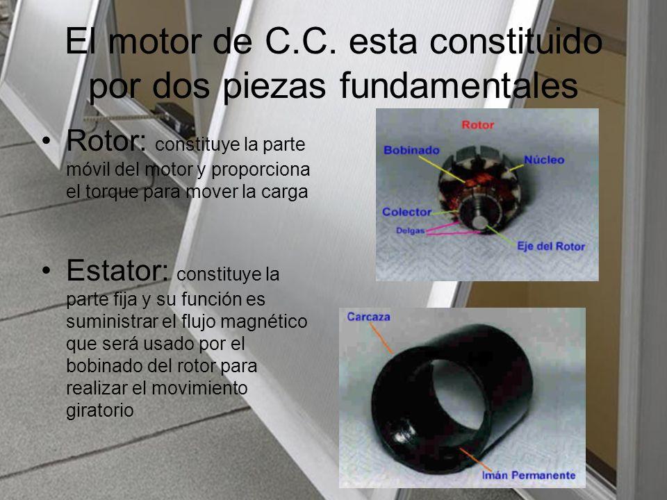 Ejemplo imán permanente Rotor Estator híbrido