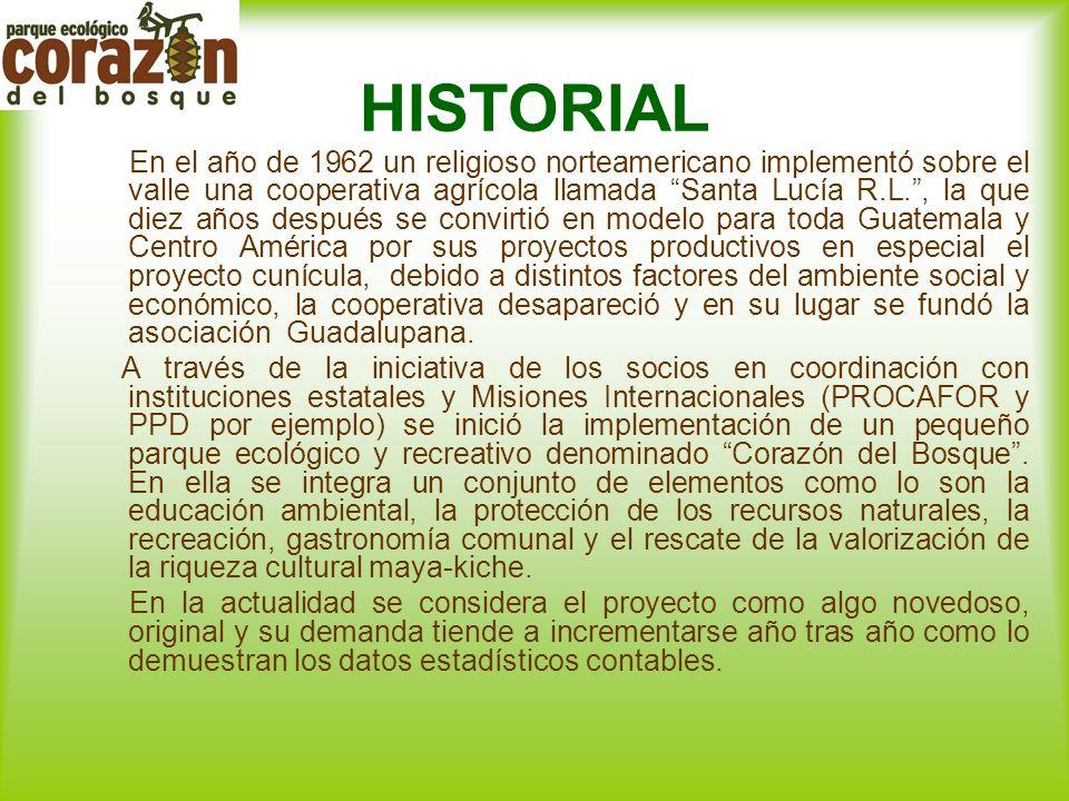 HISTORIAL En el año de 1962 un religioso norteamericano implementó sobre el valle una cooperativa agrícola llamada Santa Lucía R.L., la que diez años