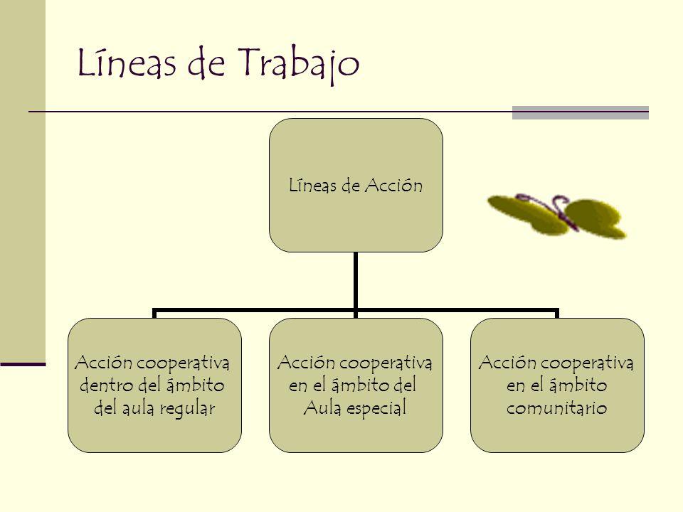 Objetivos del Aula Integrada en la U.E Colegio El Carmelo Brindar atención preventiva a los alumnos del Nivel Inicial, I y II Etapa de Educación Básica.