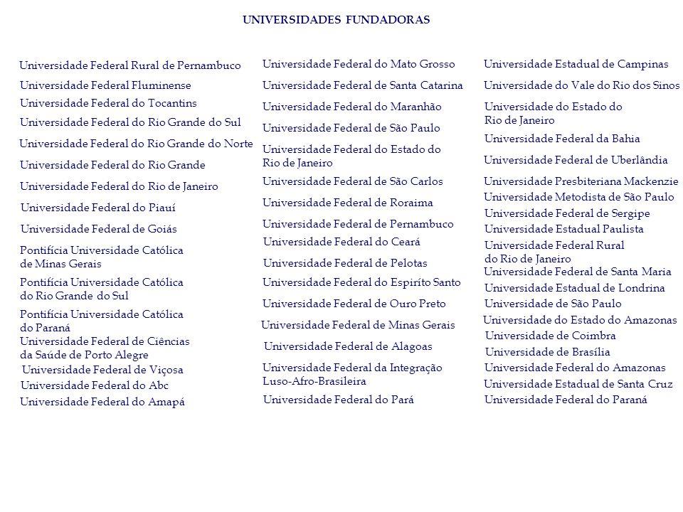 Universidade Presbiteriana Mackenzie Universidade Metodista de São Paulo Universidade Federal Rural do Rio de Janeiro Universidade Federal Rural de Pe