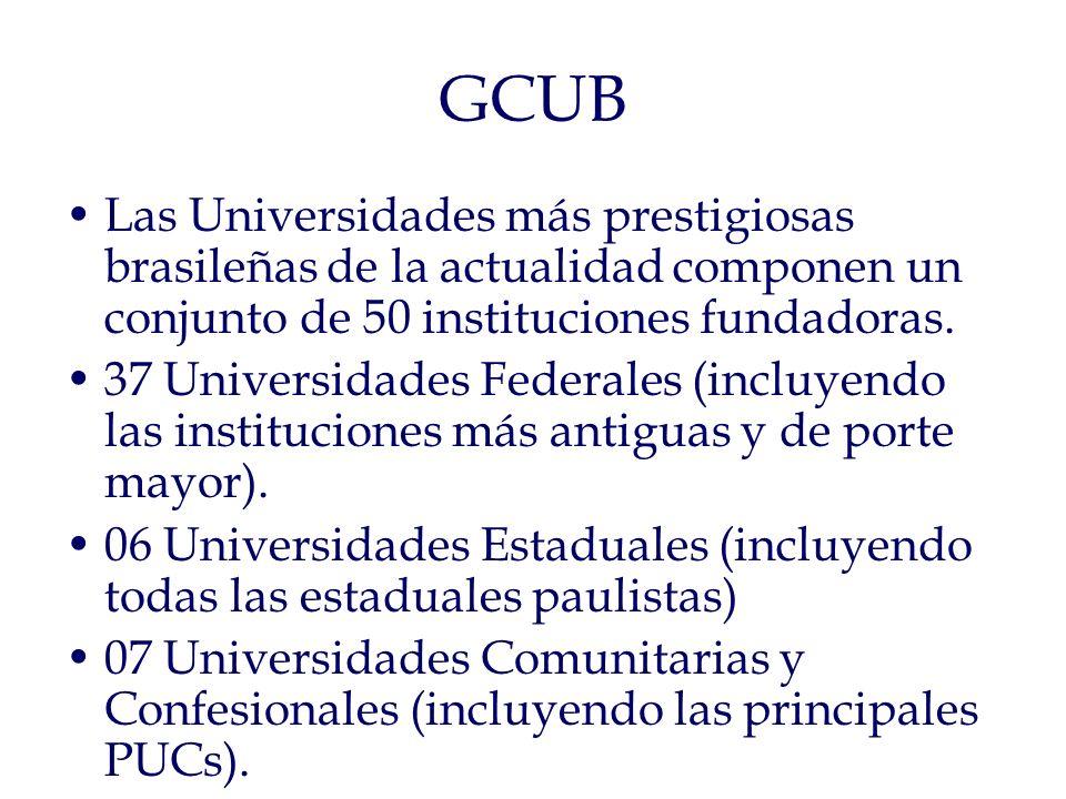 GCUB Las Universidades más prestigiosas brasileñas de la actualidad componen un conjunto de 50 instituciones fundadoras. 37 Universidades Federales (i
