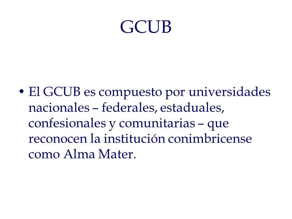 GCUB El GCUB es compuesto por universidades nacionales – federales, estaduales, confesionales y comunitarias – que reconocen la institución conimbrice