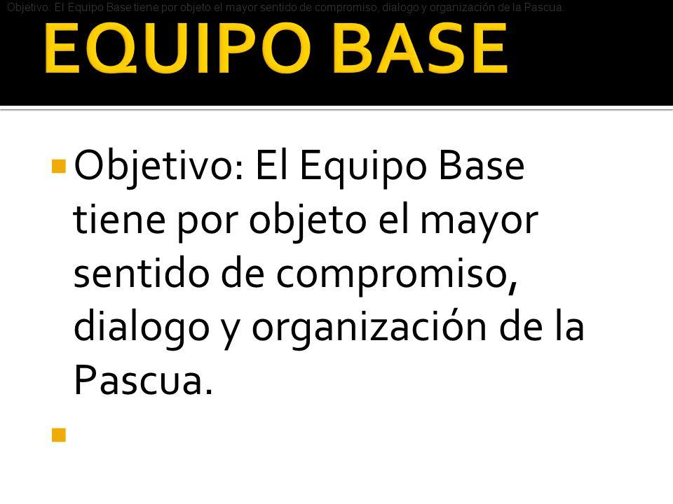 Objetivo: El Equipo Base tiene por objeto el mayor sentido de compromiso, dialogo y organización de la Pascua. Objetivo: El Equipo Base tiene por obje