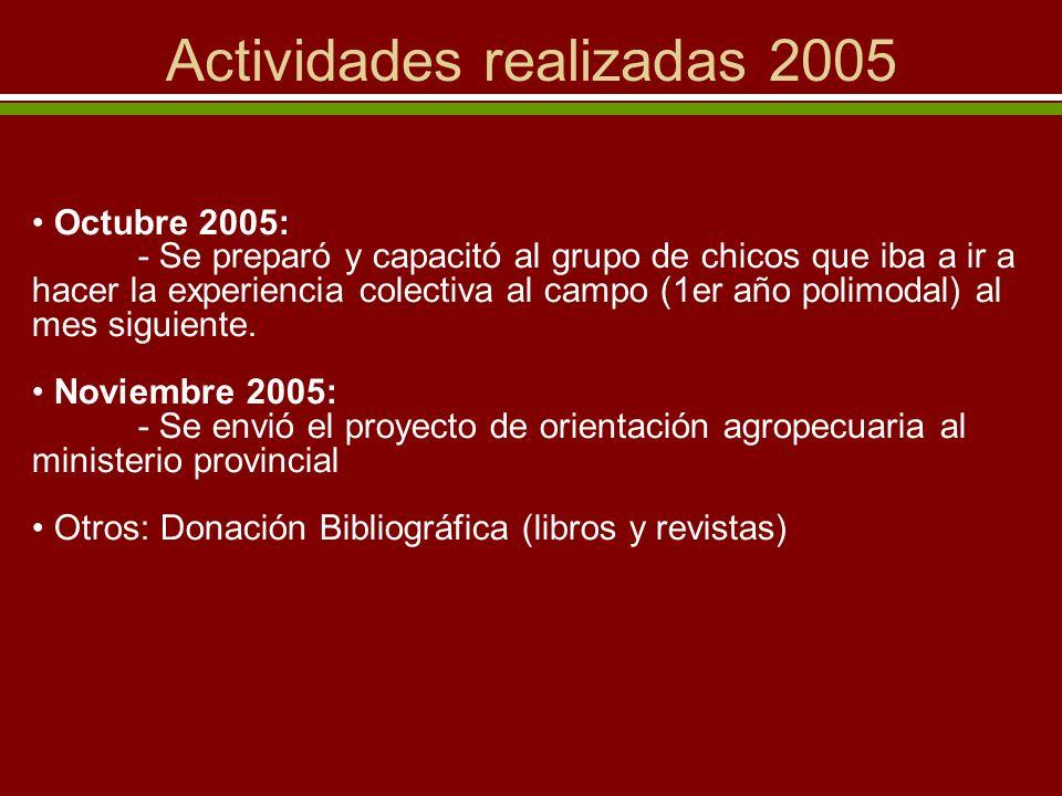 Actividades realizadas 2005 Octubre 2005: - Se preparó y capacitó al grupo de chicos que iba a ir a hacer la experiencia colectiva al campo (1er año p