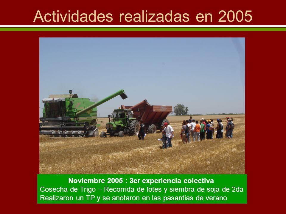 Actividades realizadas en 2005 Noviembre 2005 : 3er experiencia colectiva Cosecha de Trigo – Recorrida de lotes y siembra de soja de 2da Realizaron un