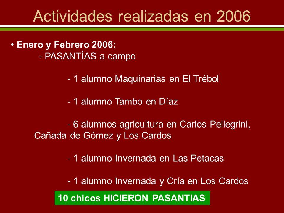 Actividades realizadas en 2006 Enero y Febrero 2006: - PASANTÍAS a campo - 1 alumno Maquinarias en El Trébol - 1 alumno Tambo en Díaz - 6 alumnos agri