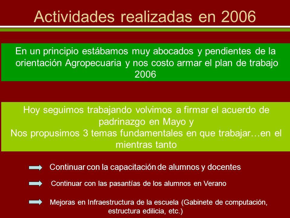 Actividades realizadas en 2006 En un principio estábamos muy abocados y pendientes de la orientación Agropecuaria y nos costo armar el plan de trabajo