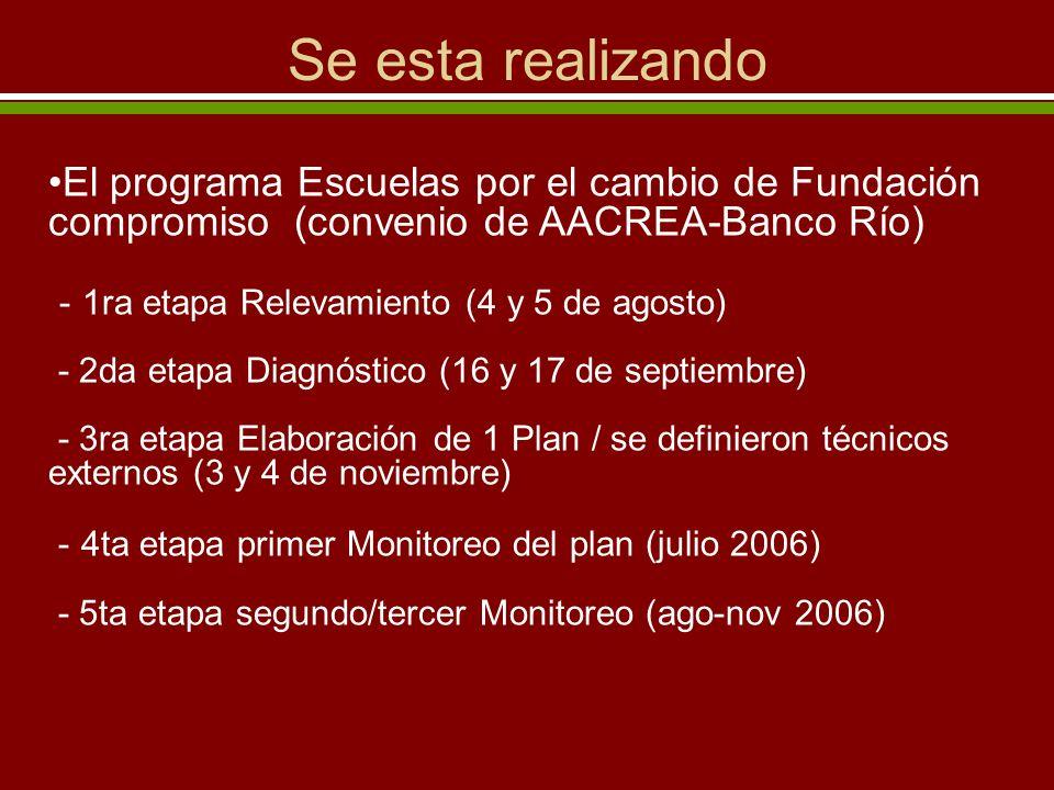 Se esta realizando El programa Escuelas por el cambio de Fundación compromiso (convenio de AACREA-Banco Río) - 1ra etapa Relevamiento (4 y 5 de agosto