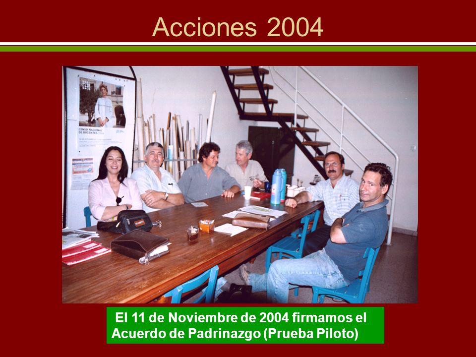 Se esta realizando El programa Escuelas por el cambio de Fundación compromiso (convenio de AACREA-Banco Río) - 1ra etapa Relevamiento (4 y 5 de agosto) - 2da etapa Diagnóstico (16 y 17 de septiembre) - 3ra etapa Elaboración de 1 Plan / se definieron técnicos externos (3 y 4 de noviembre) - 4ta etapa primer Monitoreo del plan (julio 2006) - 5ta etapa segundo/tercer Monitoreo (ago-nov 2006)