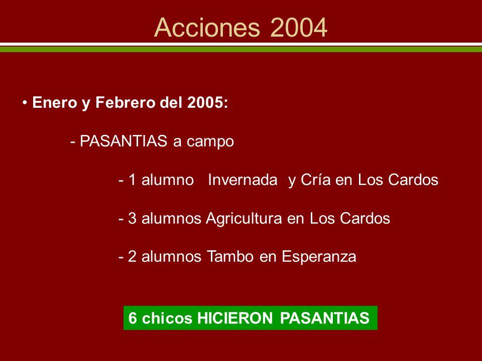 Acciones 2004 Enero y Febrero del 2005: - PASANTIAS a campo - 1 alumno Invernada y Cría en Los Cardos - 3 alumnos Agricultura en Los Cardos - 2 alumno