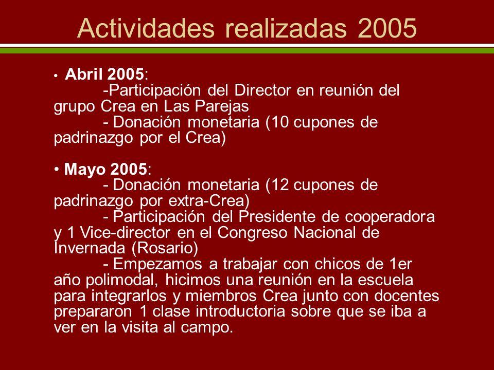 Actividades realizadas 2005 Abril 2005: -Participación del Director en reunión del grupo Crea en Las Parejas - Donación monetaria (10 cupones de padri
