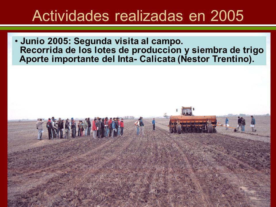 Actividades realizadas en 2005 Junio 2005: Segunda visita al campo. Recorrida de los lotes de produccion y siembra de trigo Aporte importante del Inta
