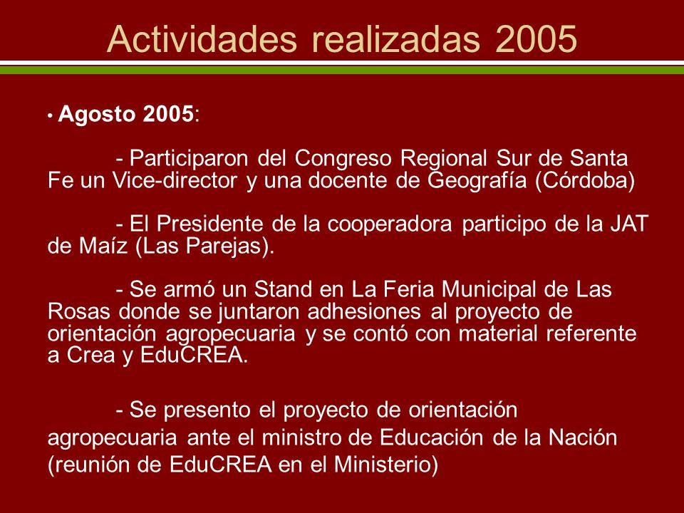 Actividades realizadas 2005 Agosto 2005: - Participaron del Congreso Regional Sur de Santa Fe un Vice-director y una docente de Geografía (Córdoba) -