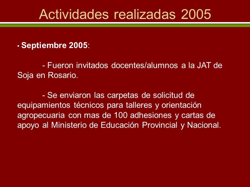 Actividades realizadas 2005 Septiembre 2005: - Fueron invitados docentes/alumnos a la JAT de Soja en Rosario. - Se enviaron las carpetas de solicitud