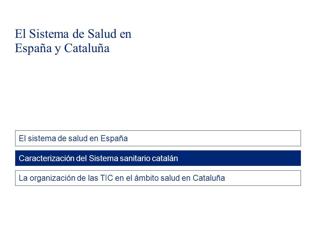 La realidad catalana Caracterización del Sistema sanitario catalán 8 Gobierno: Generalitat de Catalunya Área: 31.895 km 2 Población (2010): 7.504.881 Esperanza de vida (2007): 80,55 años Tasa de natalidad (2007): 11,68 Tasa de mortalidad (2007): 8,28 Mortalidad infantil (2007): 2,70 PIB/Capita (2008): 28.095 Alta concentración urbana Cultura e idioma propios