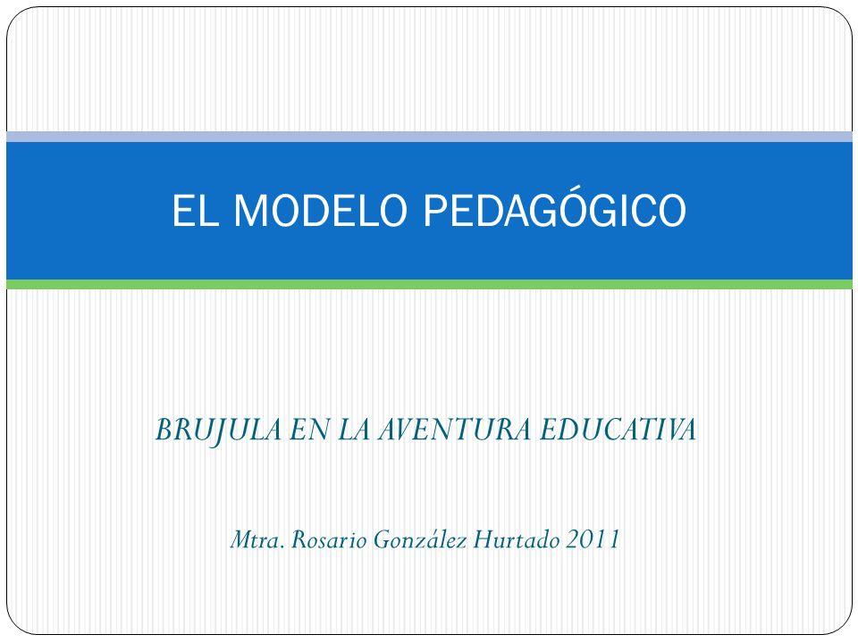 BRUJULA EN LA AVENTURA EDUCATIVA Mtra. Rosario González Hurtado 2011 EL MODELO PEDAGÓGICO