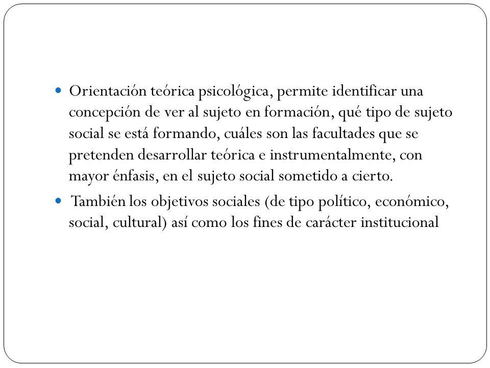 Orientación teórica psicológica, permite identificar una concepción de ver al sujeto en formación, qué tipo de sujeto social se está formando, cuáles