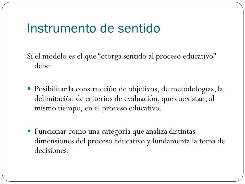 Instrumento de sentido Sí el modelo es el que otorga sentido al proceso educativo debe: Posibilitar la construcción de objetivos, de metodologías, la