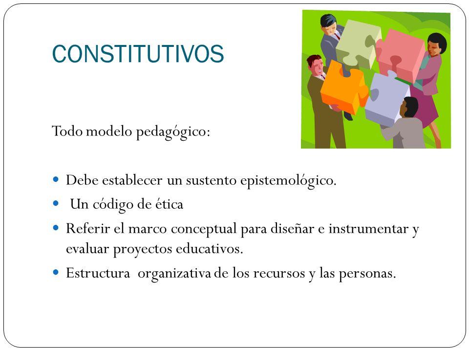 CONSTITUTIVOS Todo modelo pedagógico: Debe establecer un sustento epistemológico. Un código de ética Referir el marco conceptual para diseñar e instru