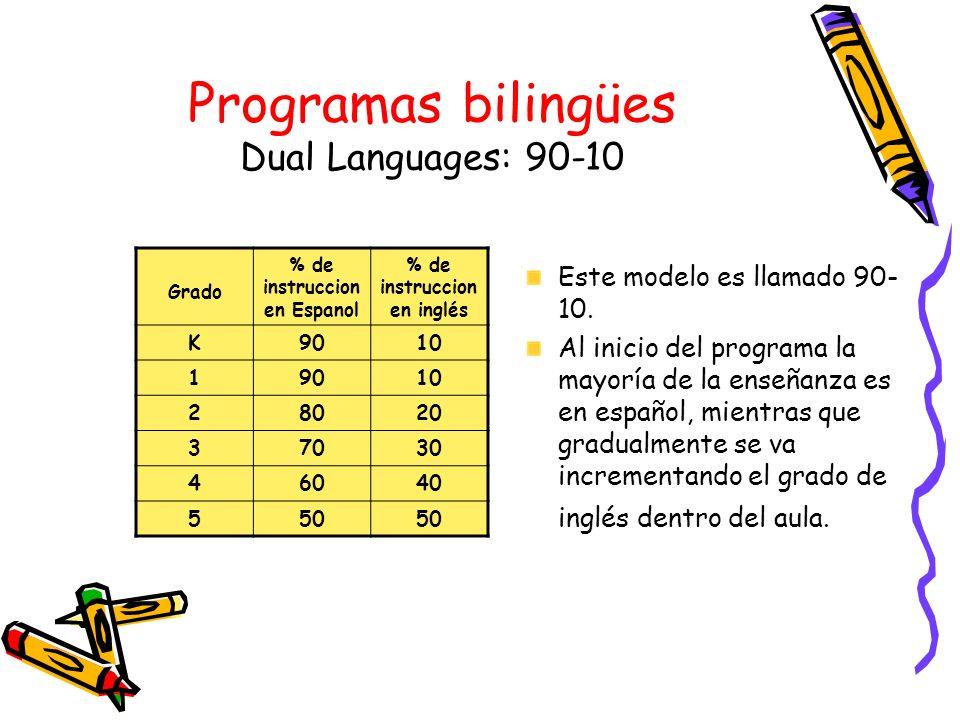 Programas bilingües Dual Languages: 90-10 Este modelo es llamado 90- 10. Al inicio del programa la mayoría de la enseñanza es en español, mientras que