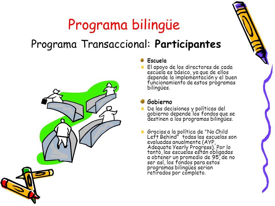Programa bilingüe Programa Transaccional: Participantes Escuela El apoyo de los directores de cada escuela es básico, ya que de ellos depende la imple