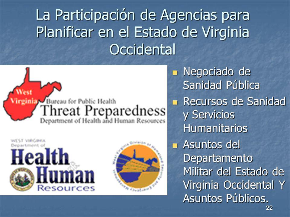 22 La Participación de Agencias para Planificar en el Estado de Virginia Occidental Negociado de Sanidad Pública Negociado de Sanidad Pública Recursos