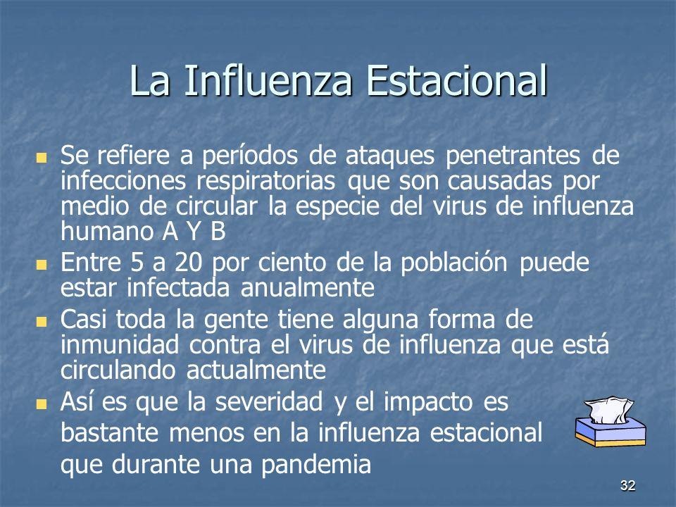 32 La Influenza Estacional Se refiere a períodos de ataques penetrantes de infecciones respiratorias que son causadas por medio de circular la especie