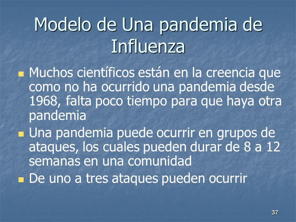 37 Modelo de Una pandemia de Influenza Muchos científicos están en la creencia que como no ha ocurrido una pandemia desde 1968, falta poco tiempo para