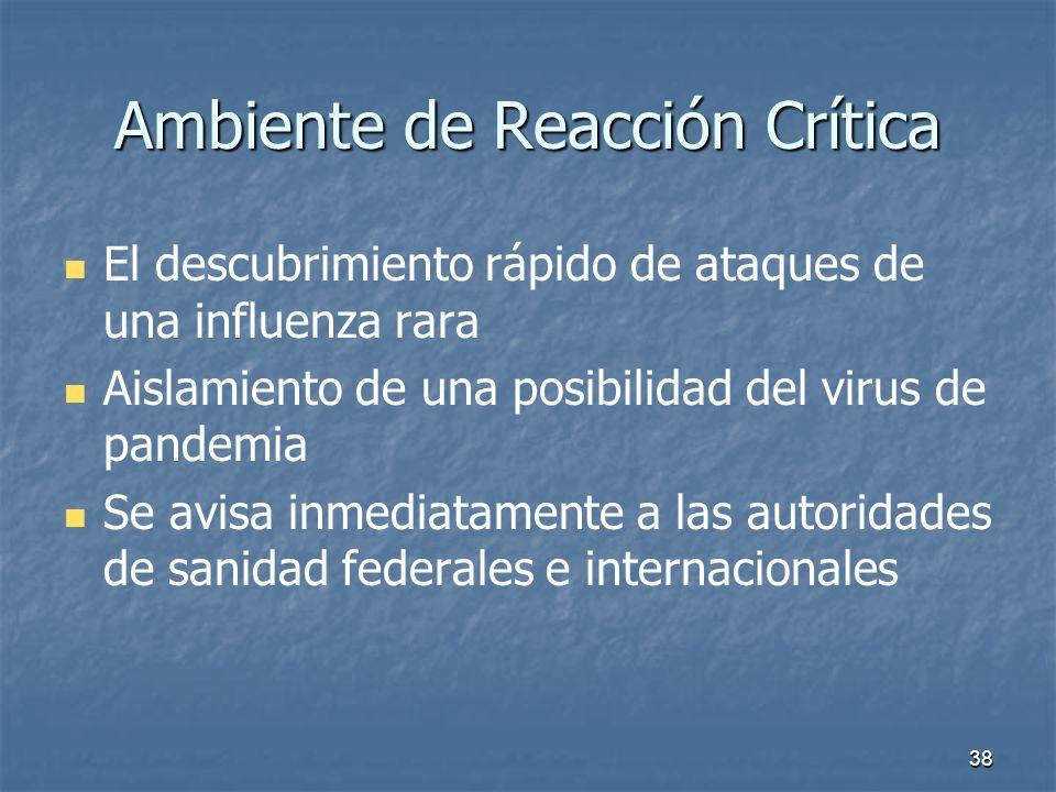 38 Ambiente de Reacción Crítica El descubrimiento rápido de ataques de una influenza rara Aislamiento de una posibilidad del virus de pandemia Se avis