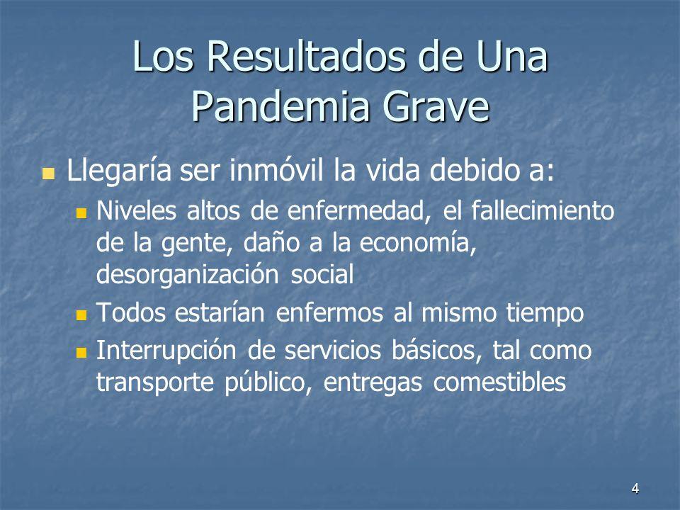 4 Los Resultados de Una Pandemia Grave Llegaría ser inmóvil la vida debido a: Niveles altos de enfermedad, el fallecimiento de la gente, daño a la eco