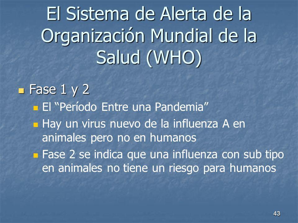 43 El Sistema de Alerta de la Organización Mundial de la Salud (WHO) Fase 1 y 2 Fase 1 y 2 El Período Entre una Pandemia Hay un virus nuevo de la infl