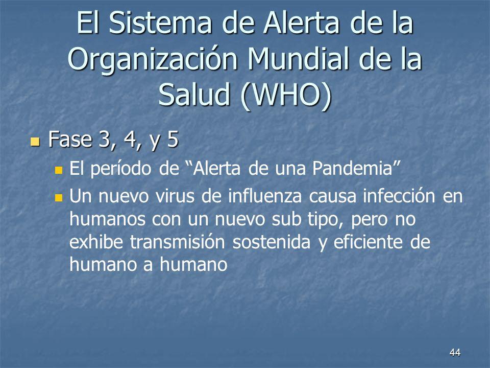 44 El Sistema de Alerta de la Organización Mundial de la Salud (WHO) Fase 3, 4, y 5 Fase 3, 4, y 5 El período de Alerta de una Pandemia Un nuevo virus