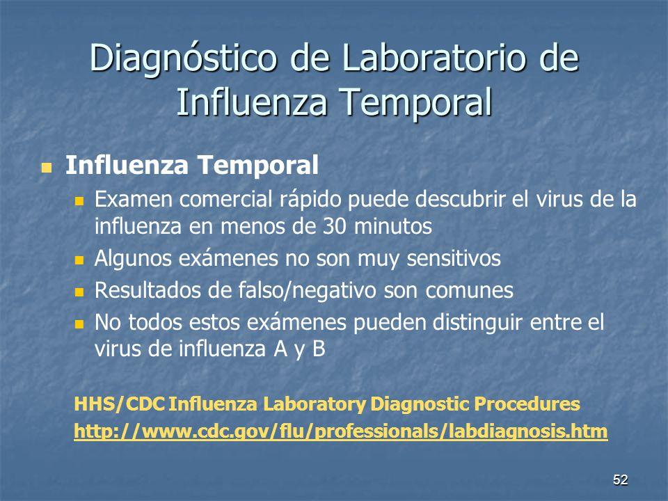 52 Diagnóstico de Laboratorio de Influenza Temporal Influenza Temporal Examen comercial rápido puede descubrir el virus de la influenza en menos de 30