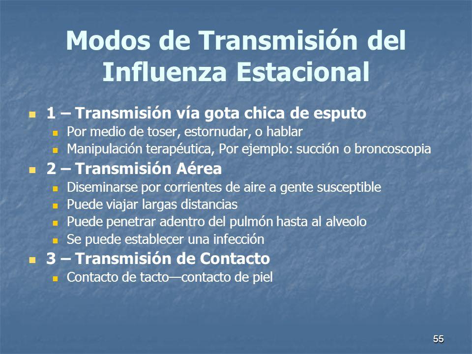 55 Modos de Transmisión del Influenza Estacional 1 – Transmisión vía gota chica de esputo Por medio de toser, estornudar, o hablar Manipulación terapé