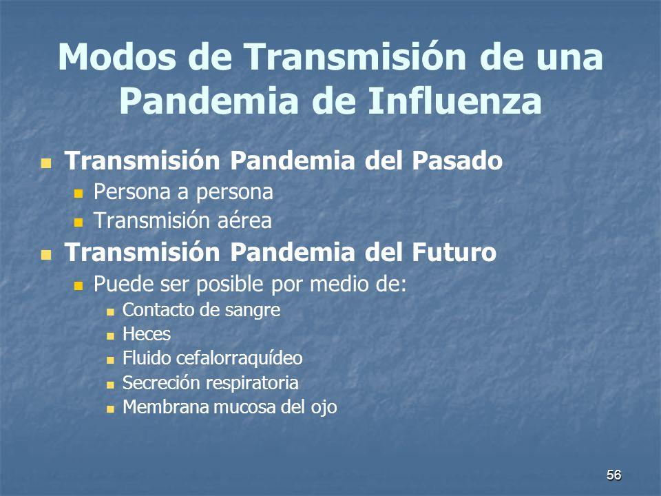56 Modos de Transmisión de una Pandemia de Influenza Transmisión Pandemia del Pasado Persona a persona Transmisión aérea Transmisión Pandemia del Futu