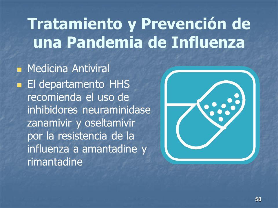 58 Tratamiento y Prevención de una Pandemia de Influenza Medicina Antiviral El departamento HHS recomienda el uso de inhibidores neuraminidase zanamiv
