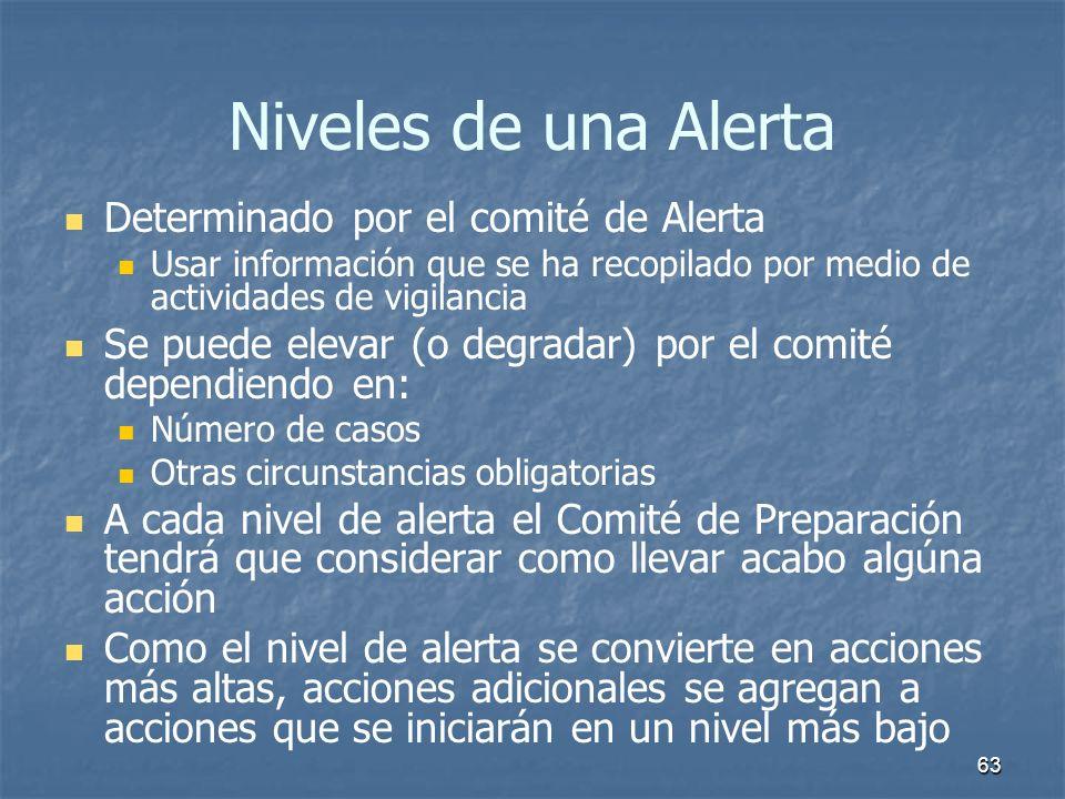 63 Niveles de una Alerta Determinado por el comité de Alerta Usar información que se ha recopilado por medio de actividades de vigilancia Se puede ele