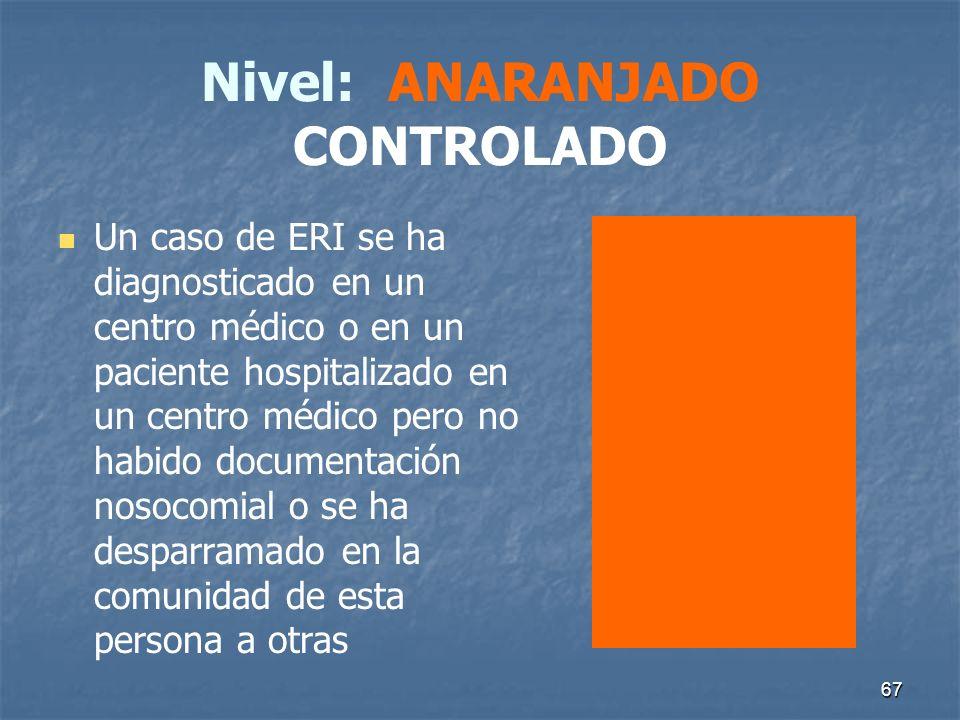 67 Nivel: ANARANJADO CONTROLADO Un caso de ERI se ha diagnosticado en un centro médico o en un paciente hospitalizado en un centro médico pero no habi