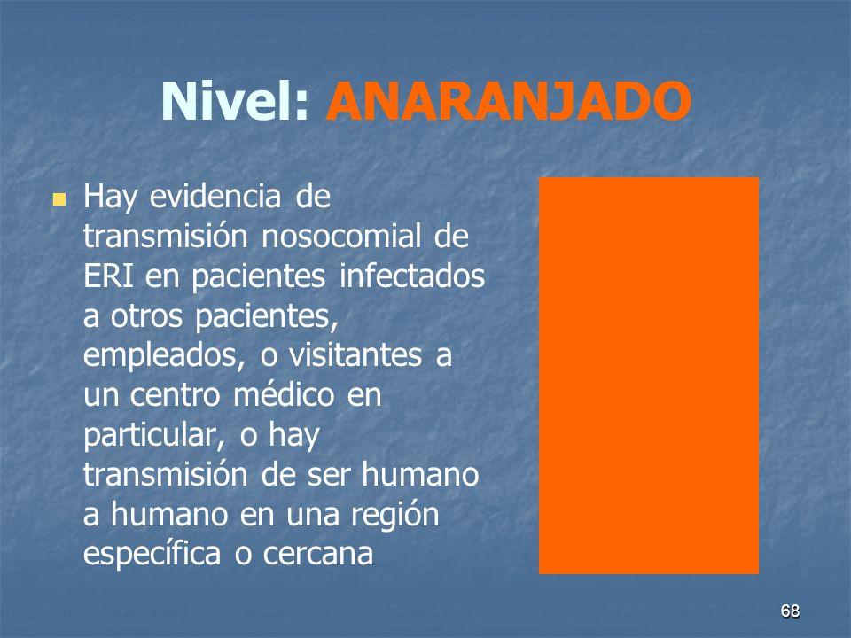 68 Nivel: ANARANJADO Hay evidencia de transmisión nosocomial de ERI en pacientes infectados a otros pacientes, empleados, o visitantes a un centro méd