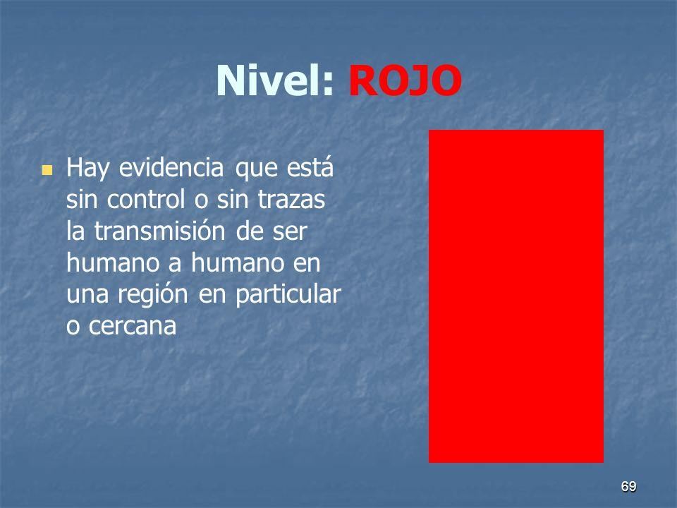 69 Nivel: ROJO Hay evidencia que está sin control o sin trazas la transmisión de ser humano a humano en una región en particular o cercana
