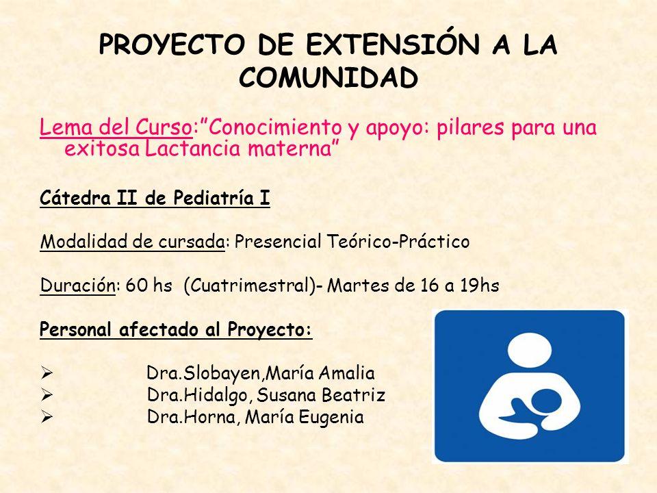 PROYECTO DE EXTENSIÓN A LA COMUNIDAD Lema del Curso:Conocimiento y apoyo: pilares para una exitosa Lactancia materna Cátedra II de Pediatría I Modalid