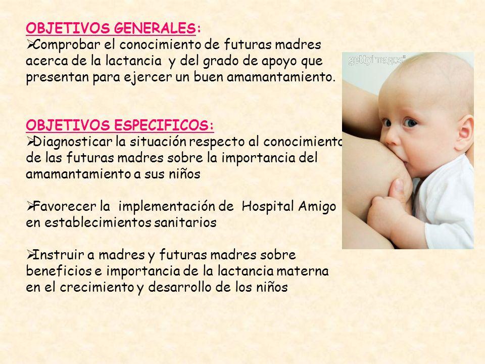 OBJETIVOS GENERALES: Comprobar el conocimiento de futuras madres acerca de la lactancia y del grado de apoyo que presentan para ejercer un buen amaman